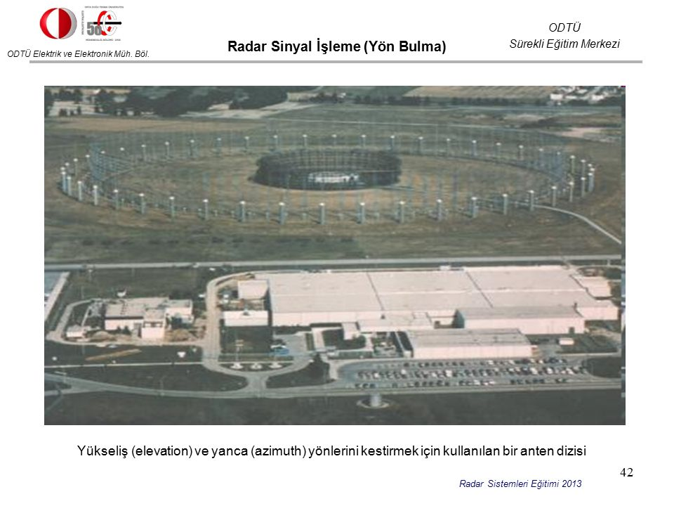 Radar Sinyal İşleme (Yön Bulma)