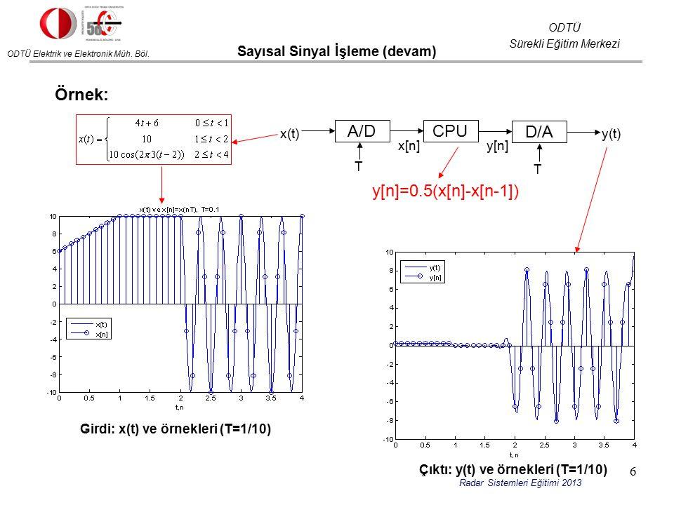 Sayısal Sinyal İşleme (devam)