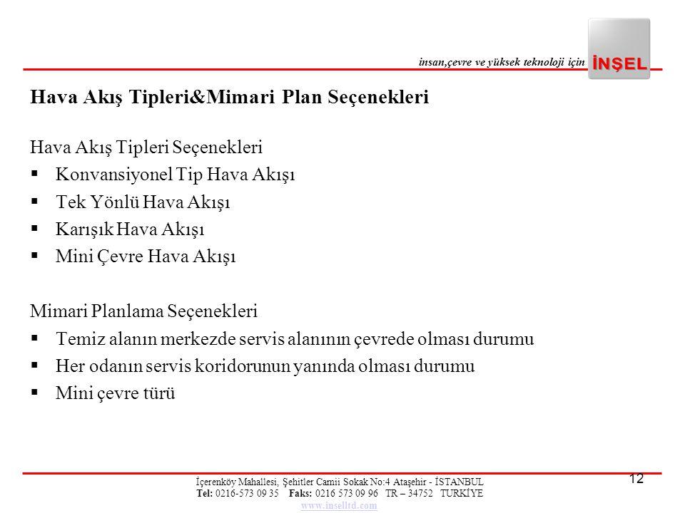 Hava Akış Tipleri&Mimari Plan Seçenekleri