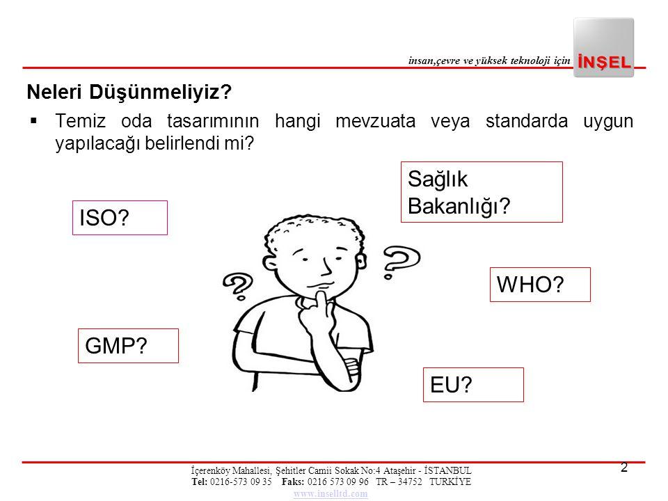 Sağlık Bakanlığı ISO WHO GMP EU Neleri Düşünmeliyiz