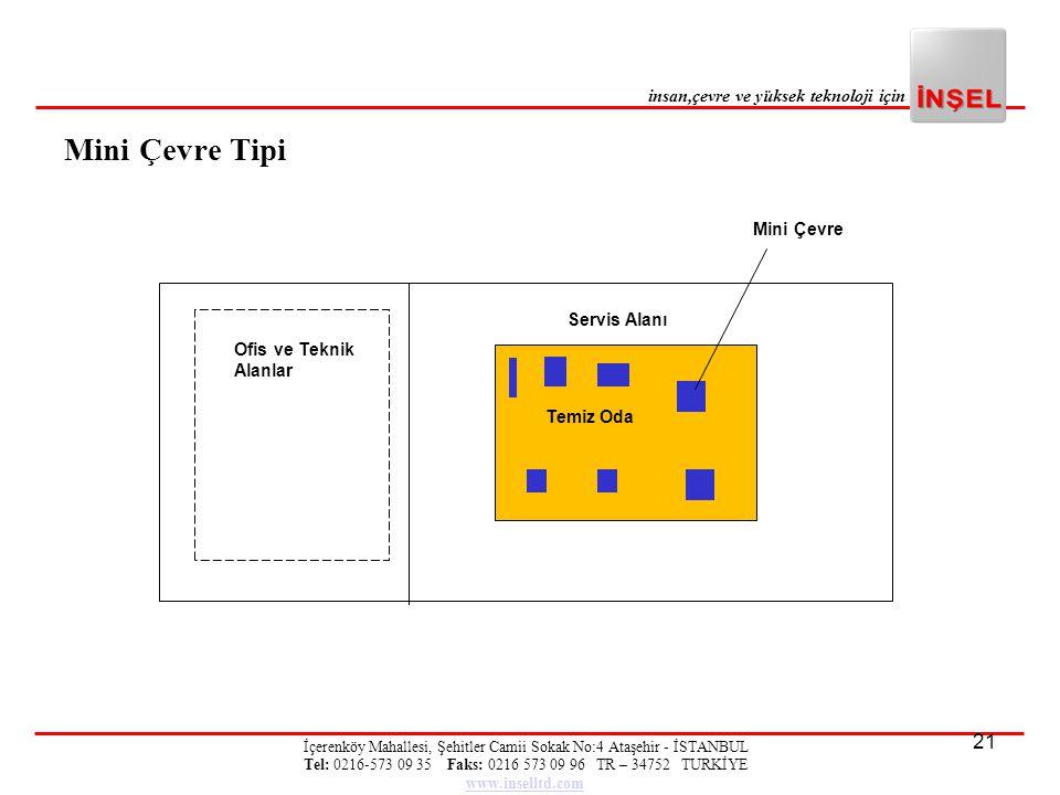 Mini Çevre Tipi 21 Mini Çevre Servis Alanı Ofis ve Teknik Alanlar