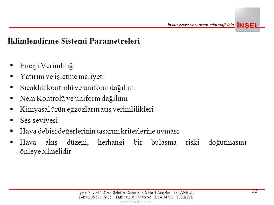 İklimlendirme Sistemi Parametreleri