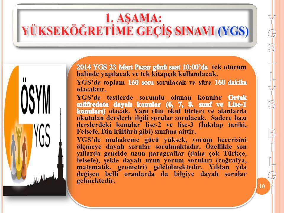 YGS – LYS Bİ. LGİ. 2014 YGS 23 Mart Pazar günü saat 10:00'da tek oturum halinde yapılacak ve tek kitapçık kullanılacak.