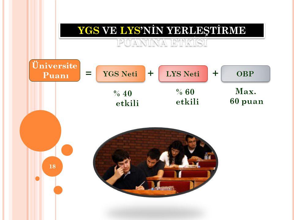 YGS VE LYS'NİN YERLEŞTİRME PUANINA ETKİSİ