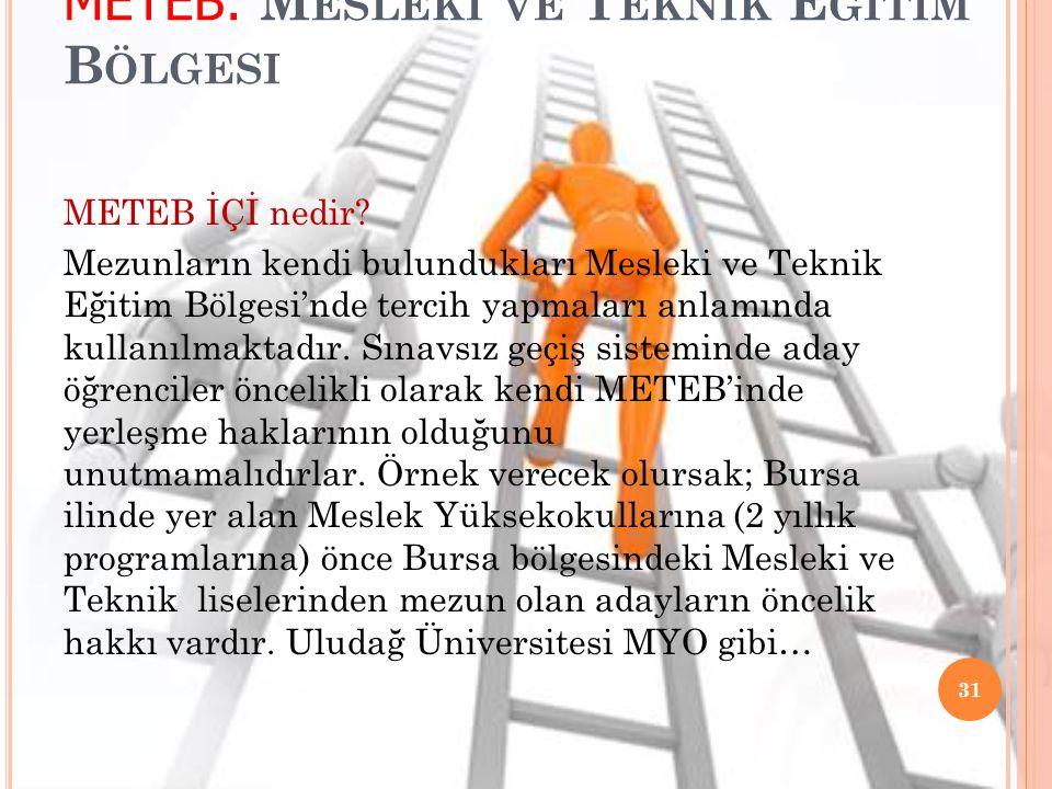 METEB: Mesleki ve Teknik Eğitim Bölgesi