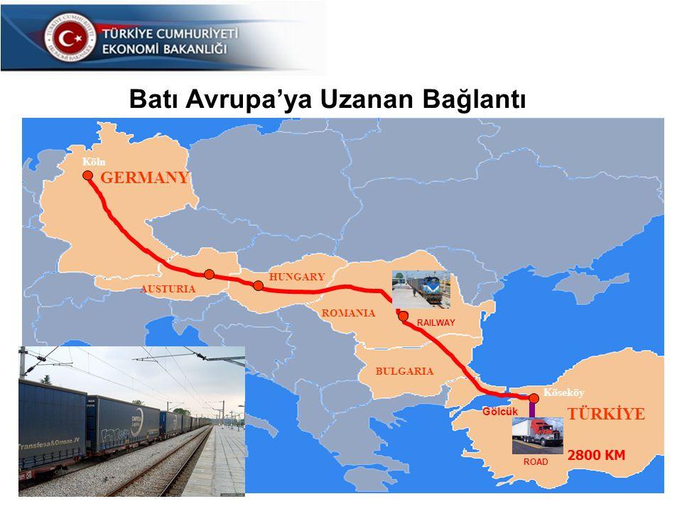 Batı Avrupa'ya Uzanan Bağlantı