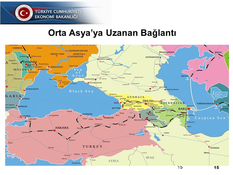 Orta Asya'ya Uzanan Bağlantı