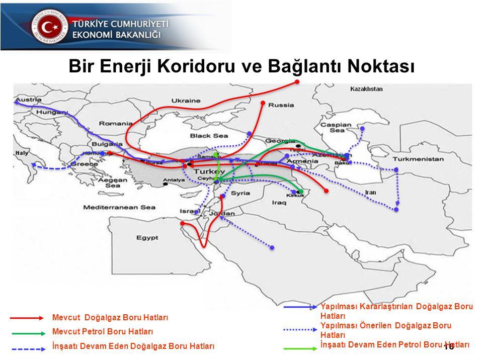 Bir Enerji Koridoru ve Bağlantı Noktası