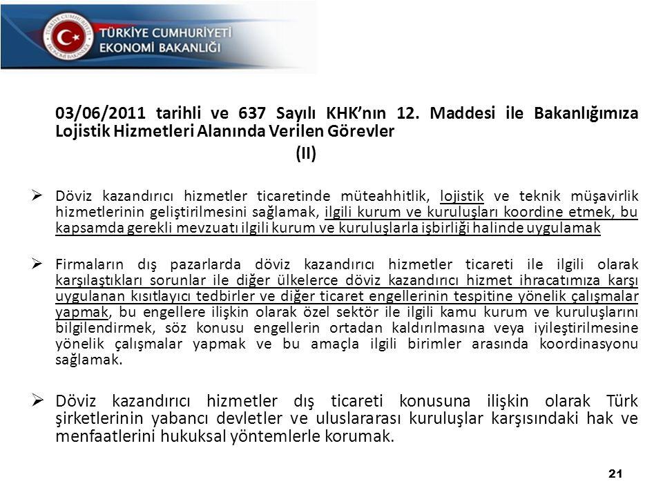 03/06/2011 tarihli ve 637 Sayılı KHK'nın 12