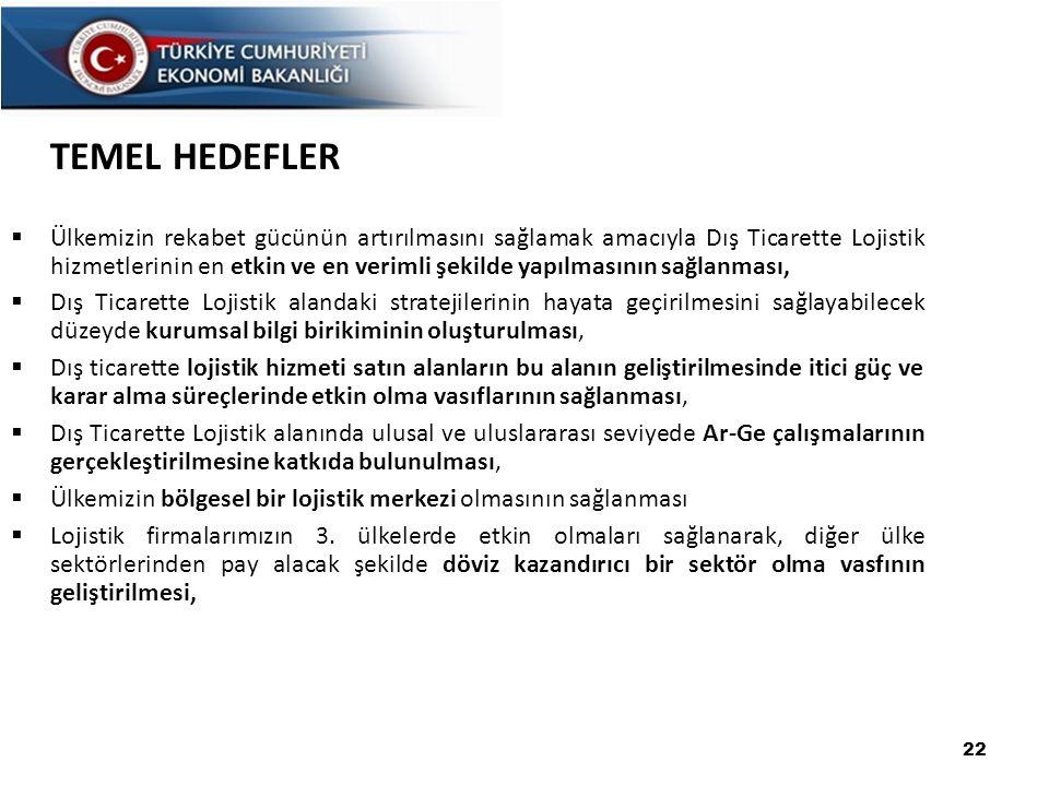 TEMEL HEDEFLER