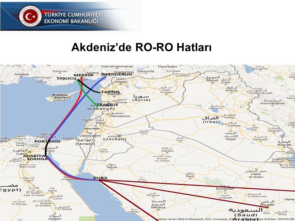 Akdeniz'de RO-RO Hatları
