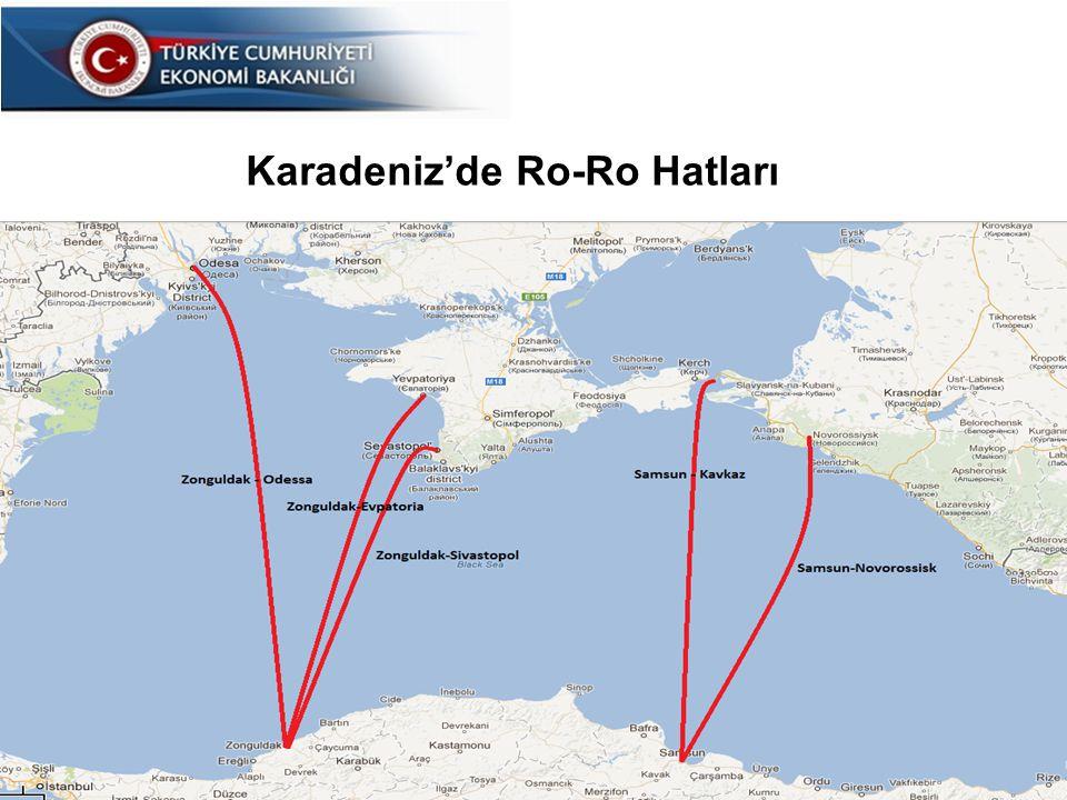 Karadeniz'de Ro-Ro Hatları