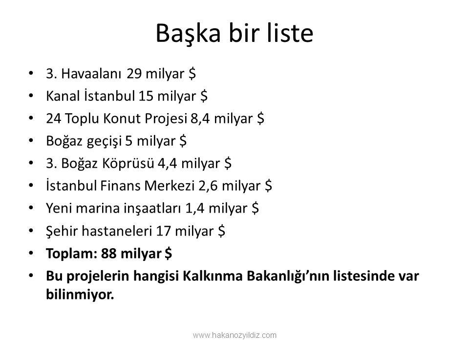 Başka bir liste 3. Havaalanı 29 milyar $ Kanal İstanbul 15 milyar $