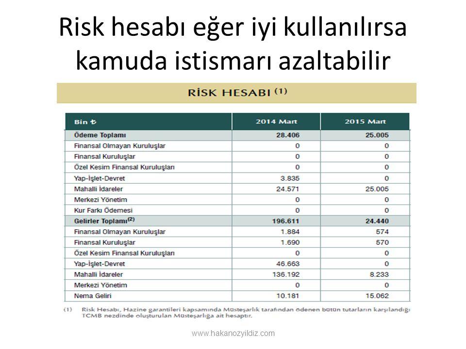 Risk hesabı eğer iyi kullanılırsa kamuda istismarı azaltabilir
