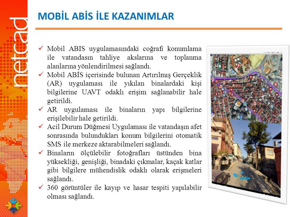MOBİL ABİS İLE KAZANIMLAR