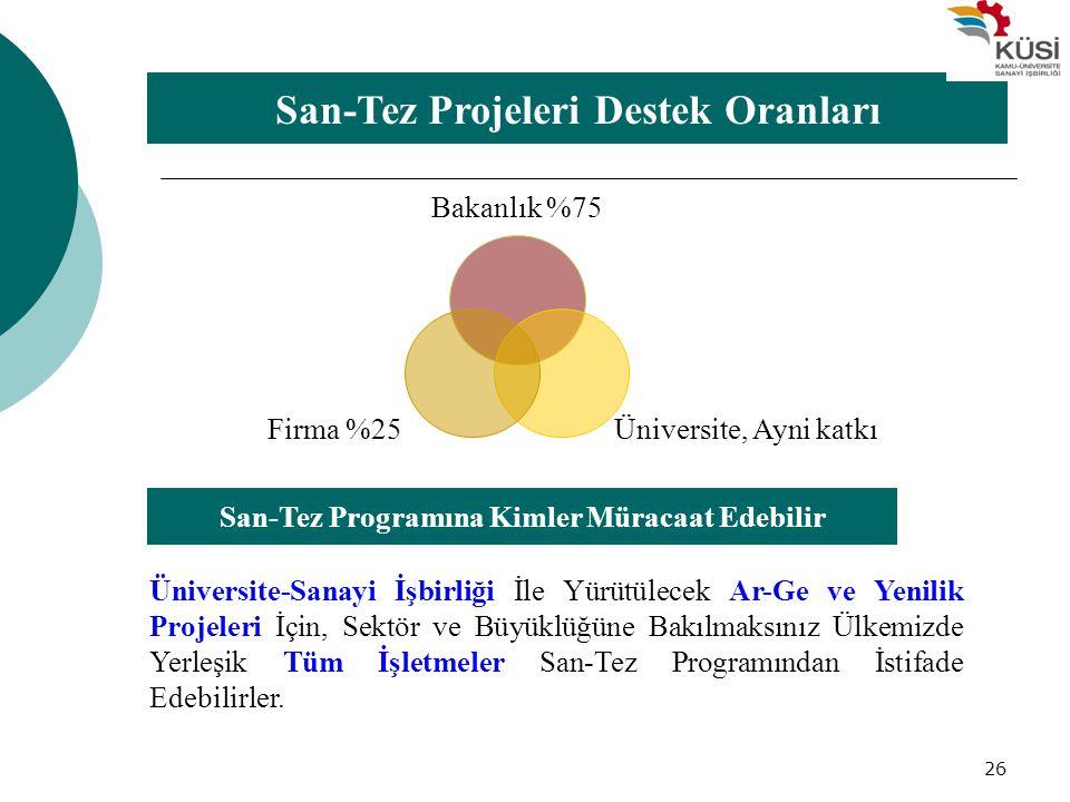San-Tez Projeleri Destek Oranları