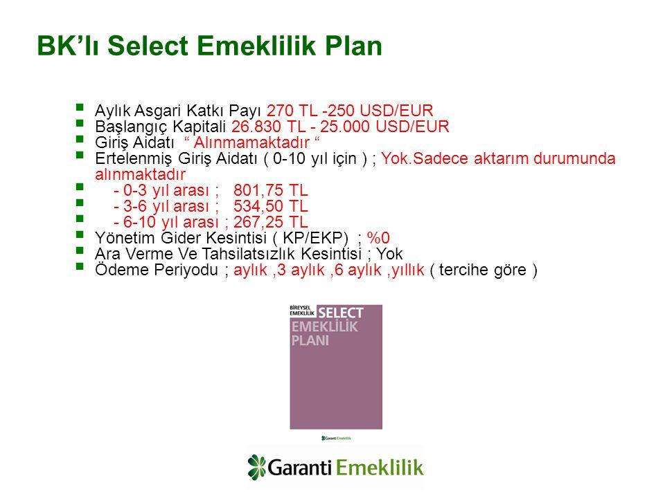 BK'lı Select Emeklilik Plan
