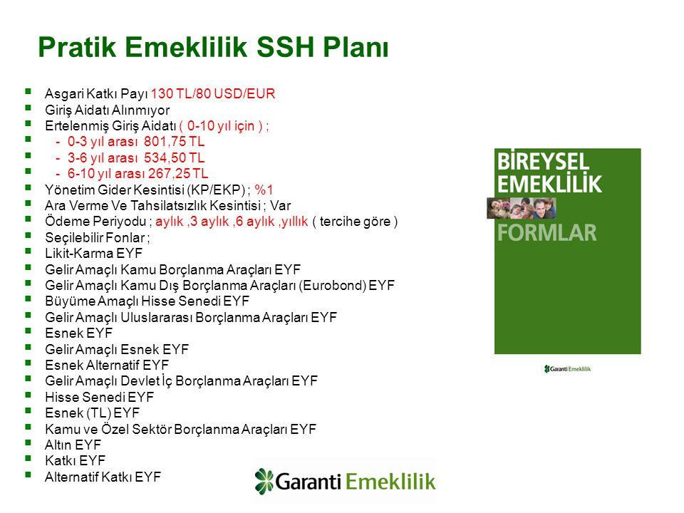 Pratik Emeklilik SSH Planı