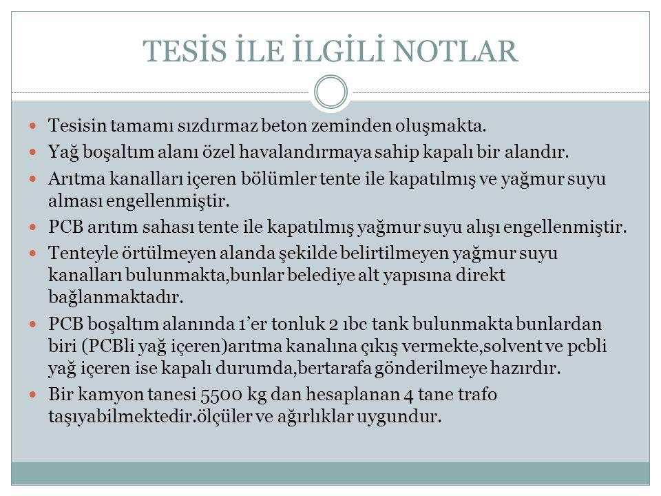 TESİS İLE İLGİLİ NOTLAR