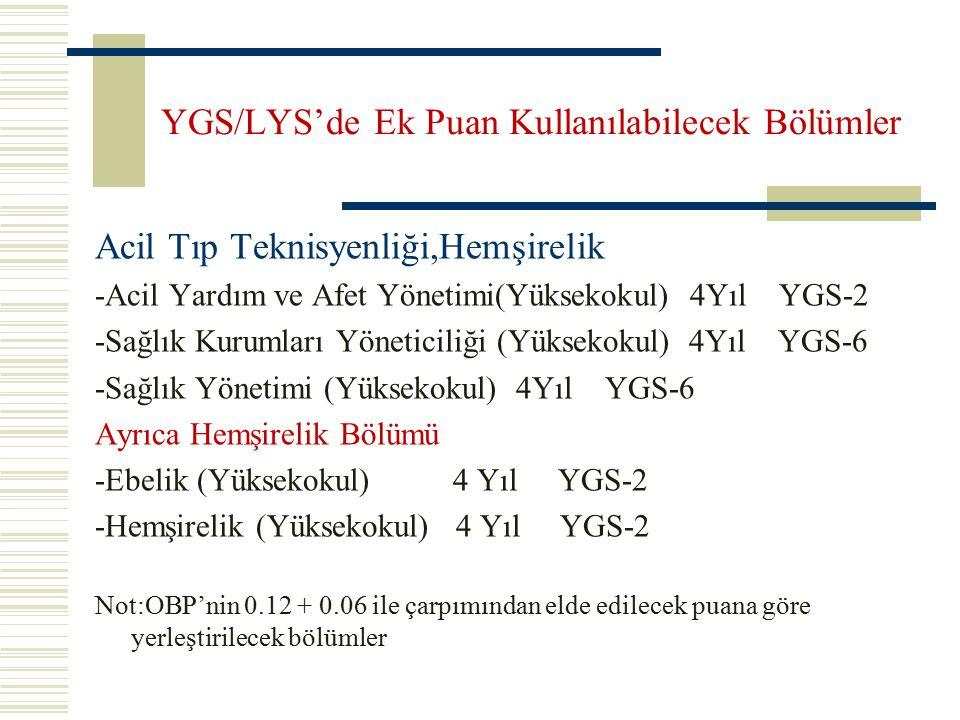 YGS/LYS'de Ek Puan Kullanılabilecek Bölümler
