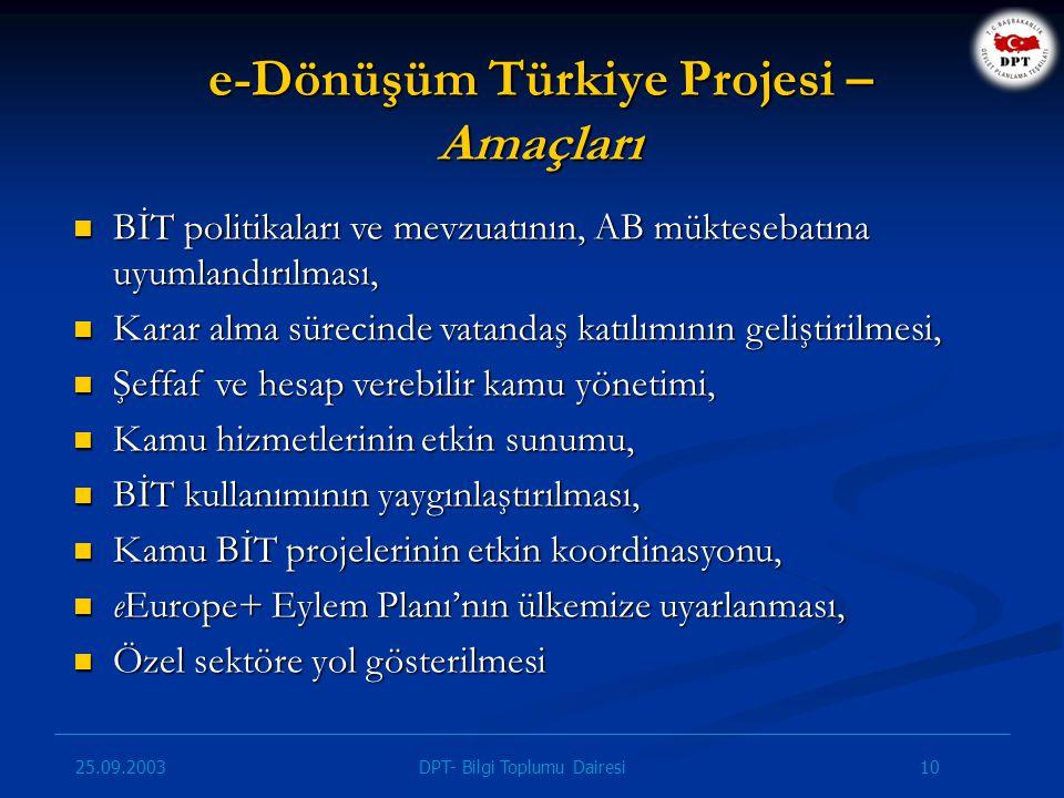 e-Dönüşüm Türkiye Projesi – Amaçları