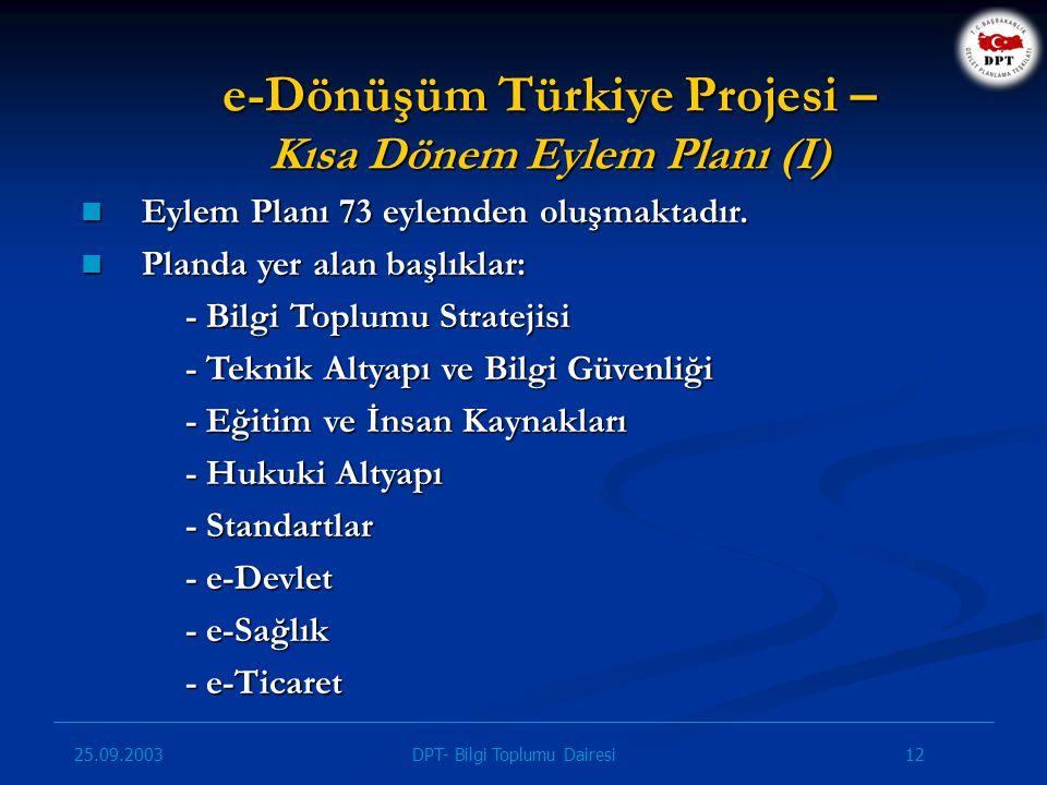 e-Dönüşüm Türkiye Projesi – Kısa Dönem Eylem Planı (I)