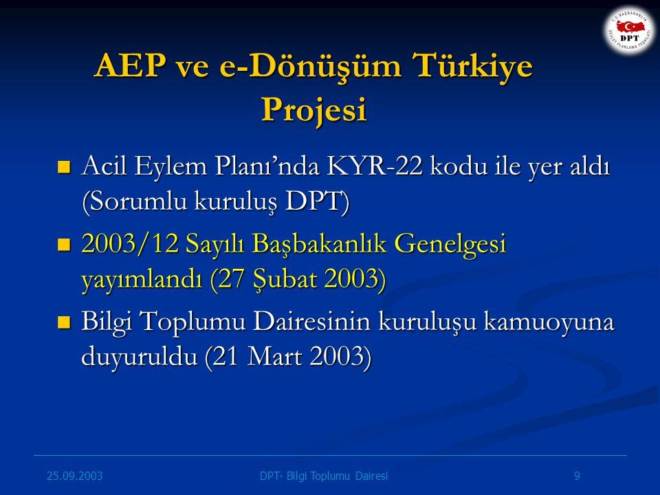 AEP ve e-Dönüşüm Türkiye Projesi