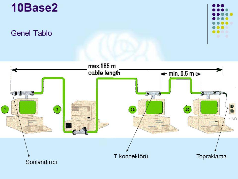 10Base2 Genel Tablo T konnektörü Topraklama Sonlandırıcı