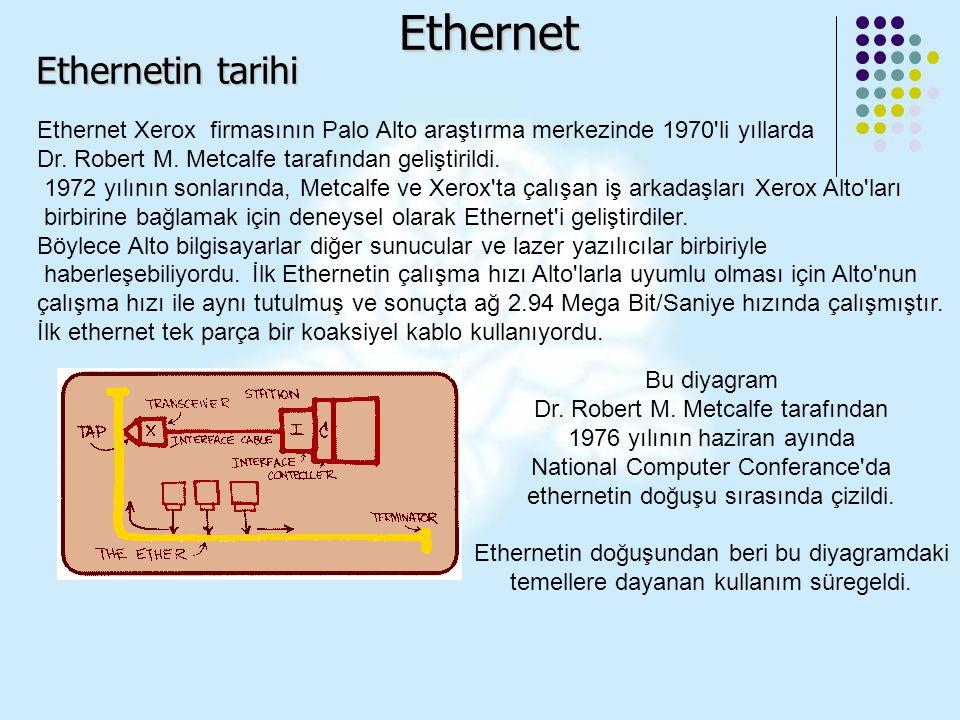 Ethernet Ethernetin tarihi