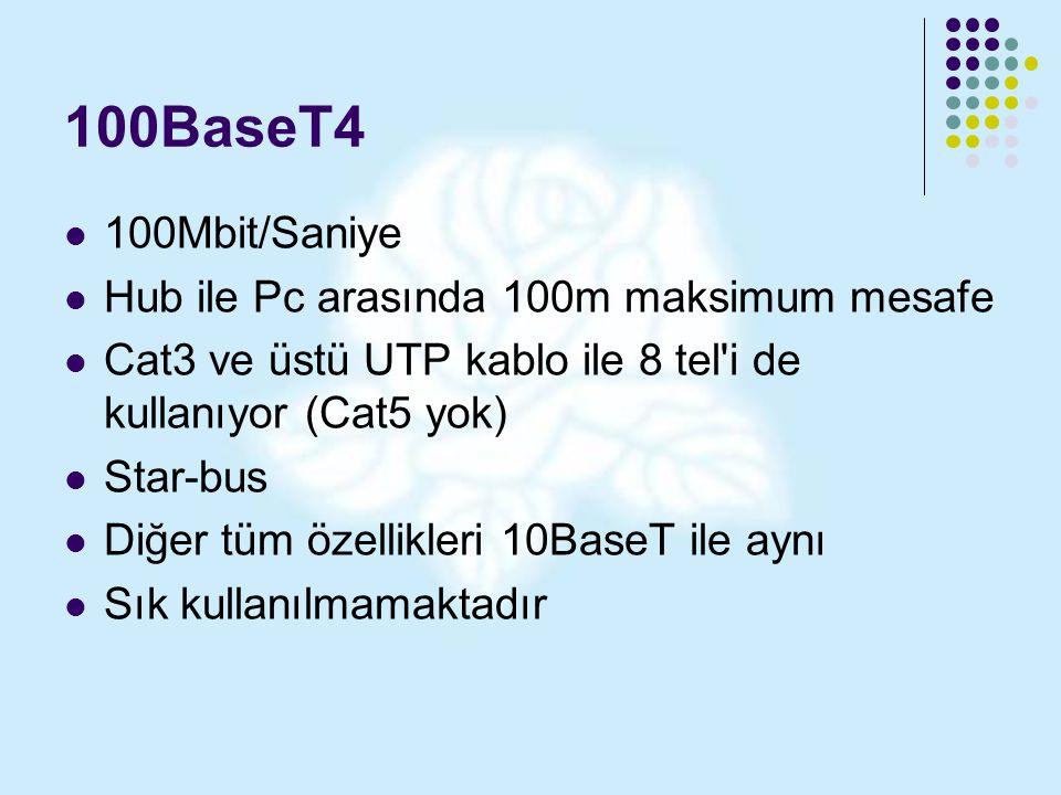 100BaseT4 100Mbit/Saniye Hub ile Pc arasında 100m maksimum mesafe