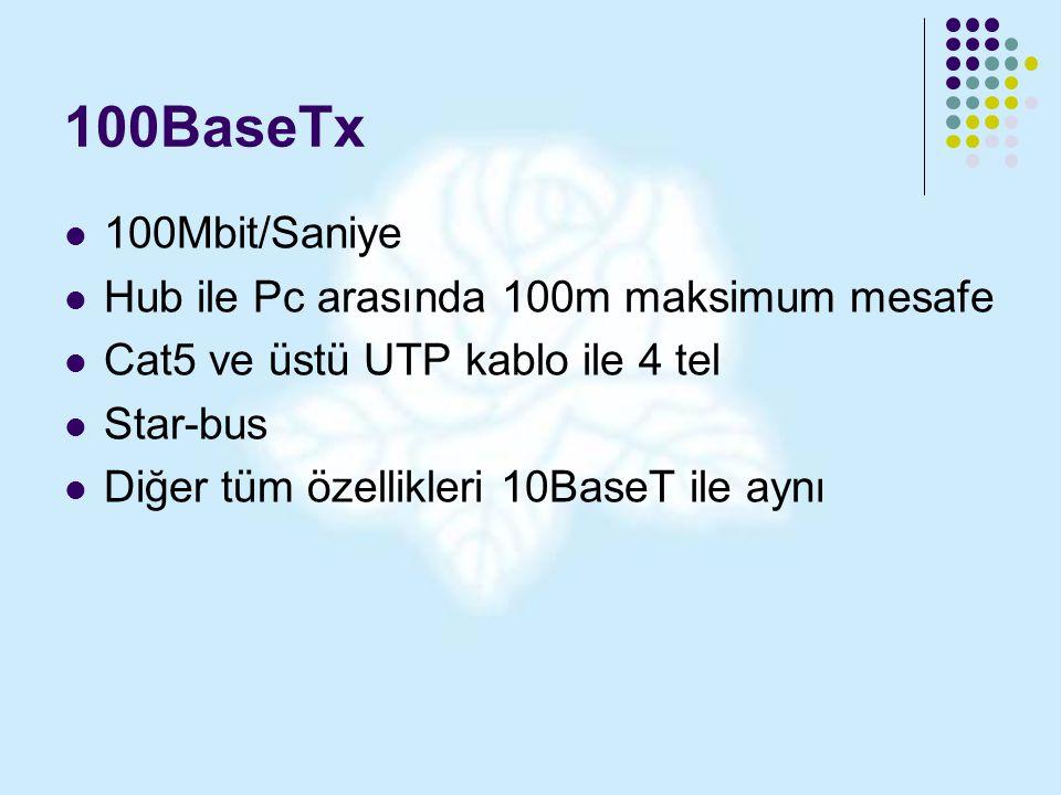 100BaseTx 100Mbit/Saniye Hub ile Pc arasında 100m maksimum mesafe