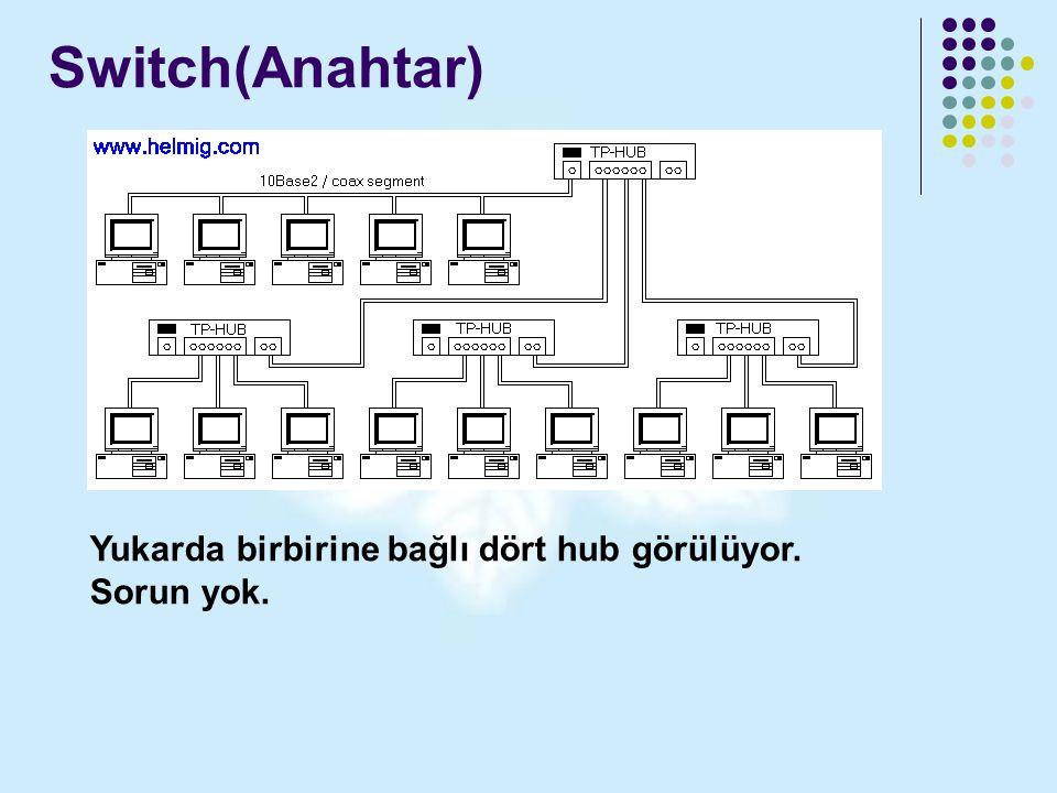 Switch(Anahtar)