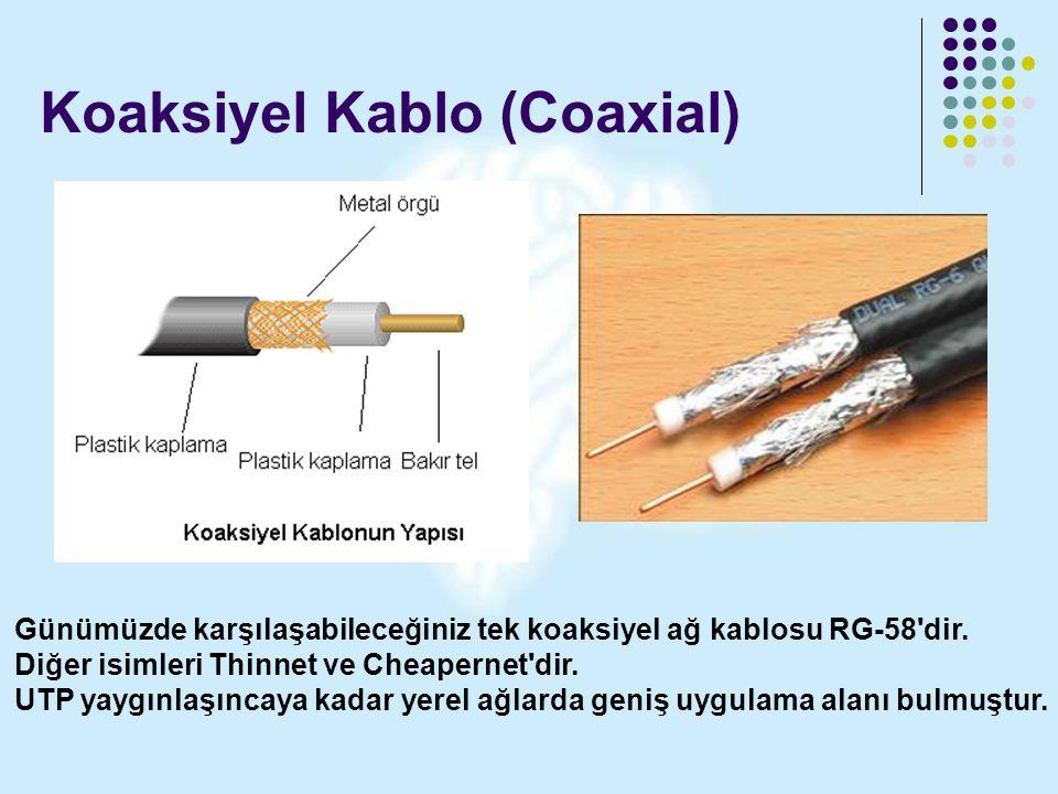 Koaksiyel Kablo (Coaxial)