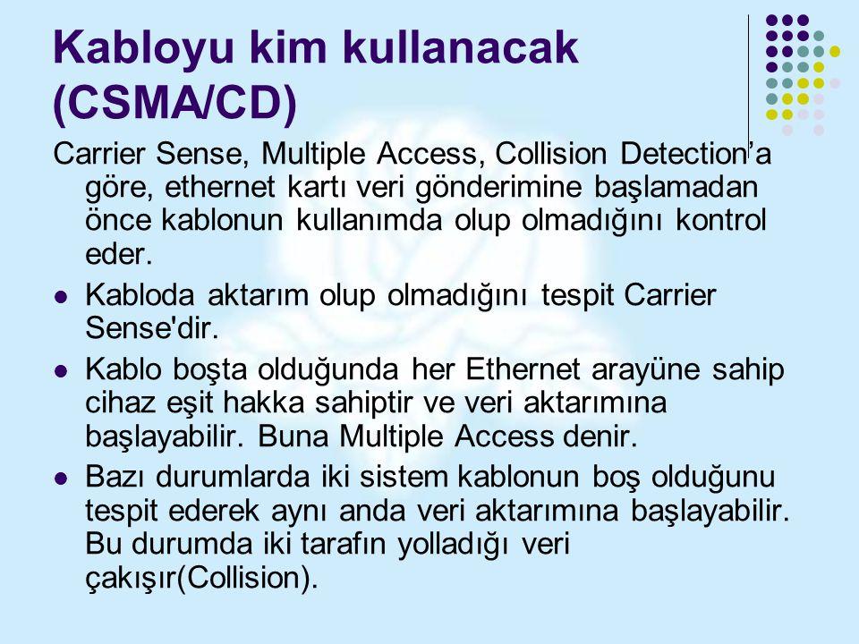 Kabloyu kim kullanacak (CSMA/CD)