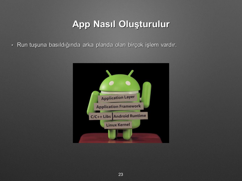 App Nasıl Oluşturulur Run tuşuna basıldığında arka planda olan birçok işlem vardır. 23