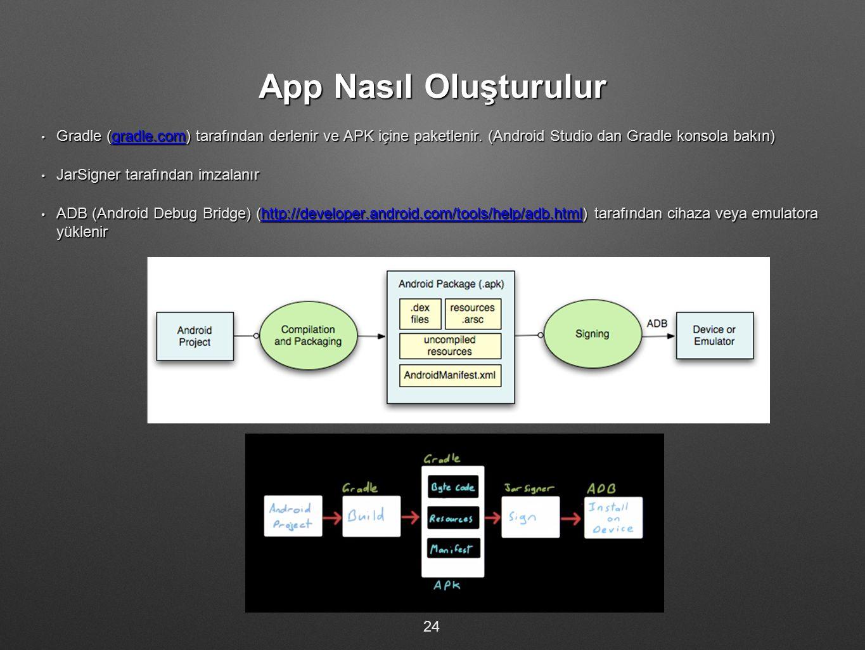 App Nasıl Oluşturulur Gradle (gradle.com) tarafından derlenir ve APK içine paketlenir. (Android Studio dan Gradle konsola bakın)