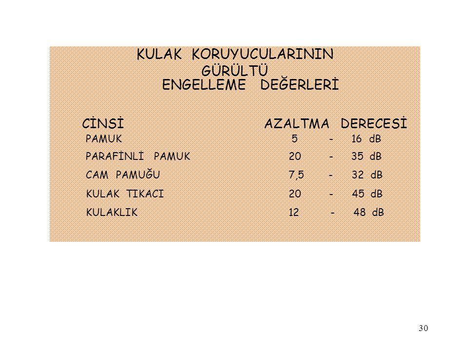 CİNSİ AZALTMA DERECESİ