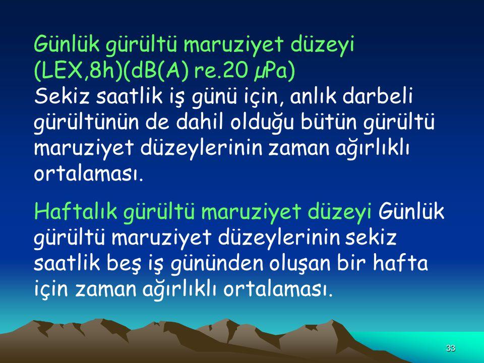 Günlük gürültü maruziyet düzeyi (LEX,8h)(dB(A) re.20 µPa)