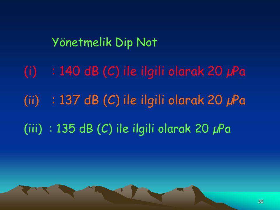 Yönetmelik Dip Not : 140 dB (C) ile ilgili olarak 20 µPa