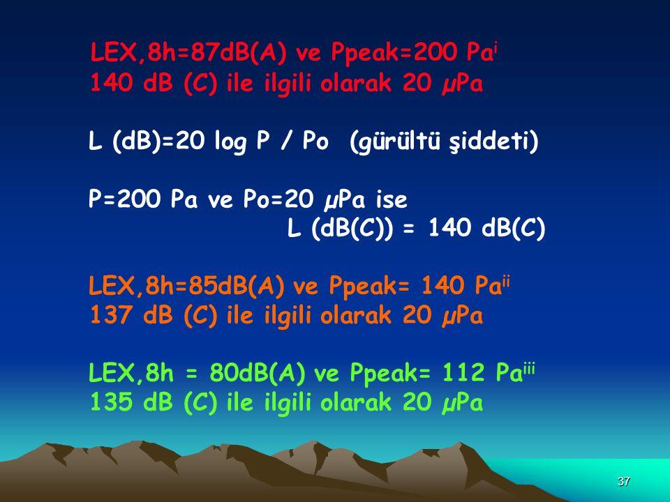 LEX,8h=87dB(A) ve Ppeak=200 Pai