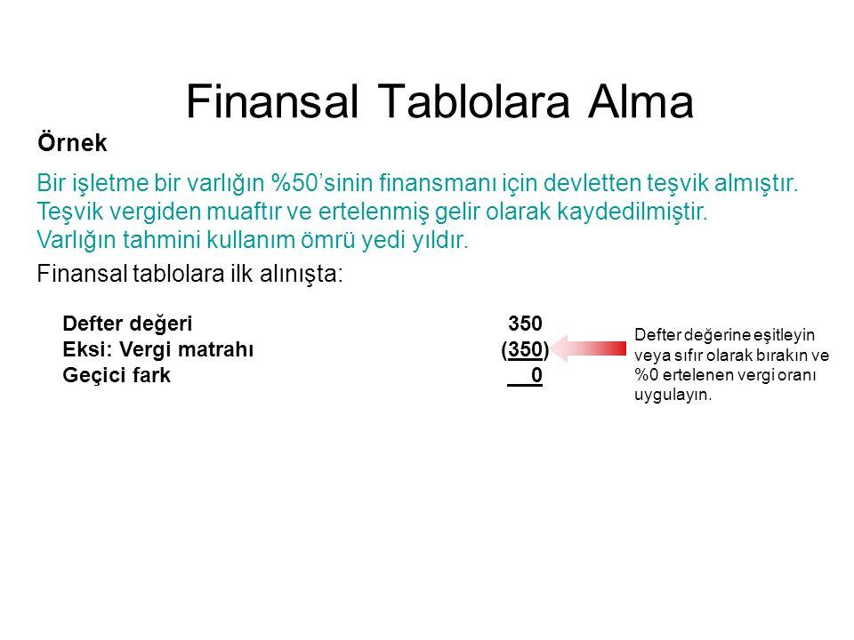 Finansal Tablolara Alma