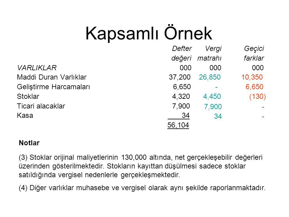 Kapsamlı Örnek 4,450 (130) Defter Vergi Geçici değeri matrahı farklar