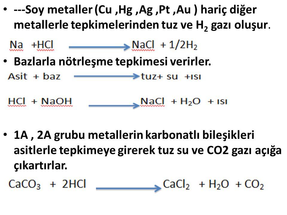 ---Soy metaller (Cu ,Hg ,Ag ,Pt ,Au ) hariç diğer metallerle tepkimelerinden tuz ve H2 gazı oluşur.