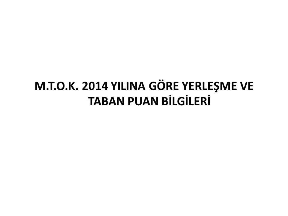 M.T.O.K. 2014 YILINA GÖRE YERLEŞME VE TABAN PUAN BİLGİLERİ