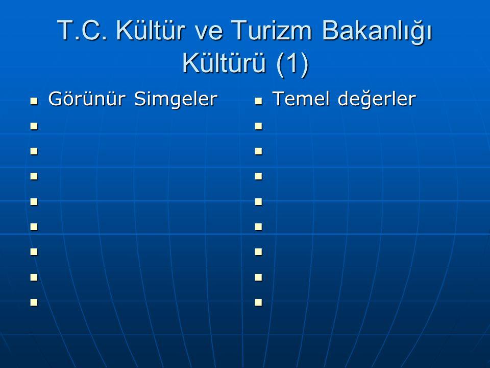 T.C. Kültür ve Turizm Bakanlığı Kültürü (1)