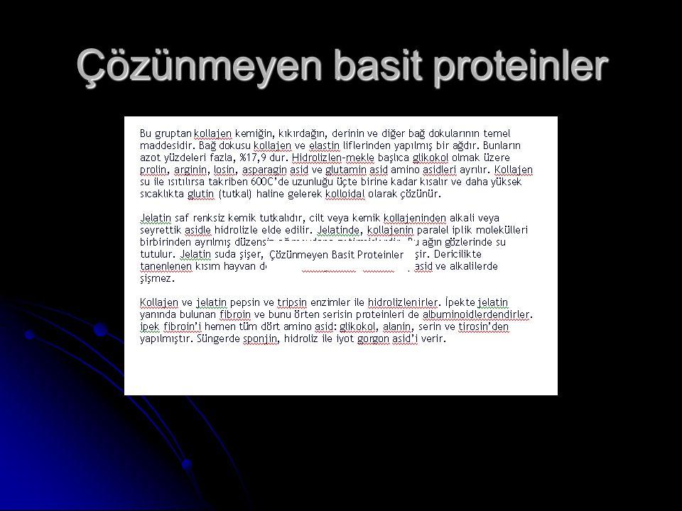 Çözünmeyen basit proteinler