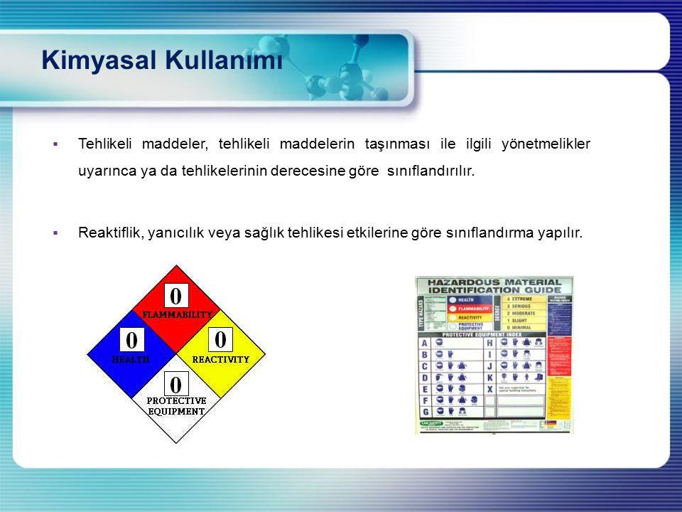 Kimyasal Kullanımı