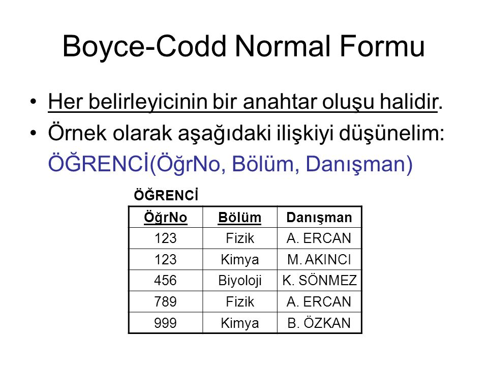 Boyce-Codd Normal Formu