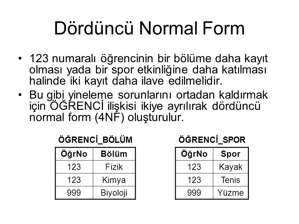 Dördüncü Normal Form