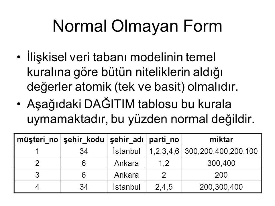 Normal Olmayan Form İlişkisel veri tabanı modelinin temel kuralına göre bütün niteliklerin aldığı değerler atomik (tek ve basit) olmalıdır.